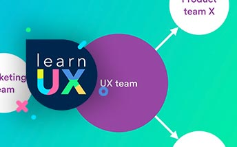 In-house UX Teams